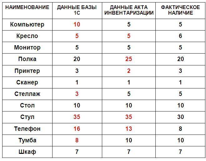 sravnitelnaya_tablica