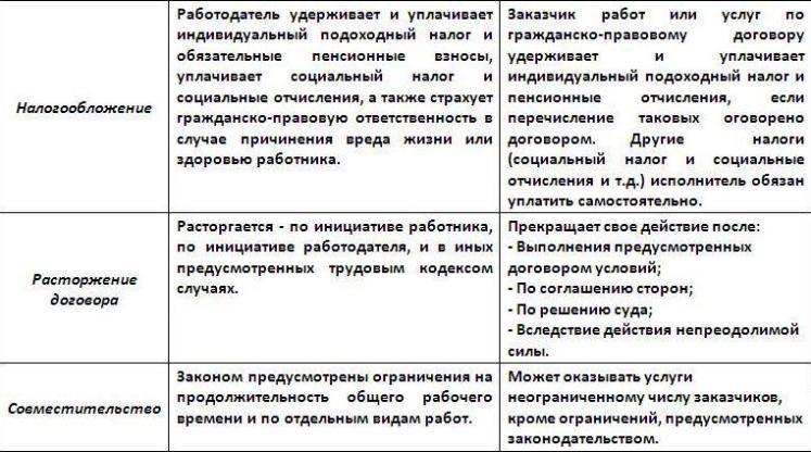 Гражданский процессуальный кодекс РФ (ГПК РФ) от 14.11